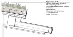 green roof section - Google 搜索
