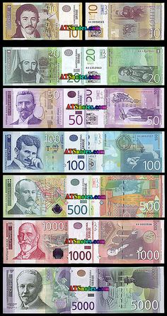 serbia currency | Serbia banknotes - Serbia paper money catalog and Serbian currency ...