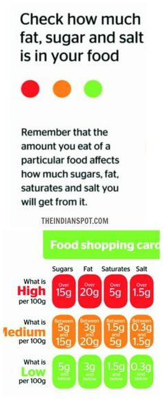 Check your nutritional labels on your food
