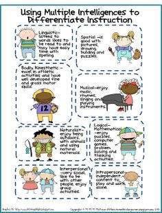 The Differentiating Power of The Clipboard and Freebies- multiple intelligences