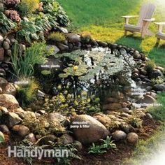 Design a beautiful backyard water garden with waterfall - not hard to do with these step by step instructions!