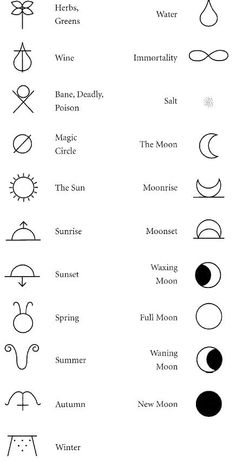 love these symbols from cunningham.