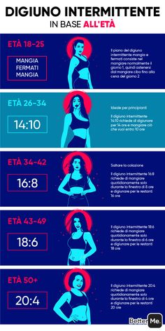Fitness Workouts, At Home Workouts, Workout Diet, Push Up Challenge, 30 Day Workout Challenge, Weight Loss For Women, Weight Loss Plans, 30 Minute Workout, Abs Workout For Women