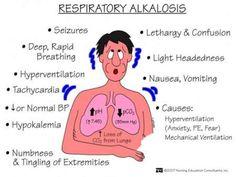 ALCALOSE respiratoria