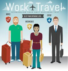 An interactive graphic to help each traveler, no matter what level of expertise you are.