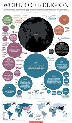 Religionworld 4f9c6b14112c11(1) Infographic - http://infographicality.com/religionworld-4f9c6b14112c111-infographic/