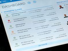 Dribbble - iPad App Design \\ Manager Dashboard by Yura Yarokhovich