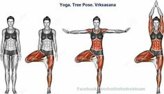 Image about fitness in Yoga by Kristel on We Heart It Fitness Del Yoga, Wellness Fitness, Physical Fitness, Yoga Sport, Yoga Routine, Yoga Videos, Yoga Sequences, Asana, Yoga Meditation