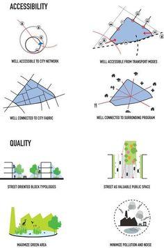 (1) architectural diagram   Tumblr: