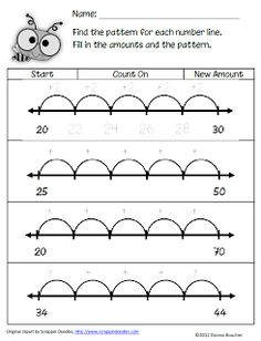math worksheet : 1000 images about school on pinterest  homeschool number lines  : Number Line Multiplication Worksheet