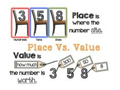 Image result for difference between place and value