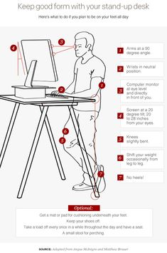 desk dilemma: Too much time on your feet? How to use a stand-up desk? Yes, there are ergonomics associated with these.How to use a stand-up desk? Yes, there are ergonomics associated with these. Diy Standing Desk, Standing Desk Height, Desk Workout, Desk Dimensions, Support Telephone, Traditional Office, Sit Stand Desk, Work Desk, Office Desk