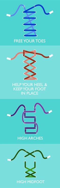 Fashion infographic : How to lace up running shoes for comfort