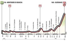 9ª etapa - 14 de mayo: Montenero di Bisaccia - Blockhaus / 149 Km. Line Chart, Mayo, Biking