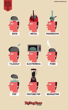 La música en el cerebro...