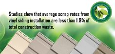 Studies show that average scrap rates from vinyl siding installation are less than 1.9% of total construction waste.