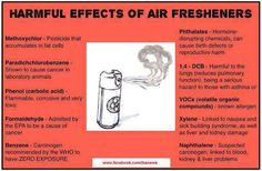 """Think before you spray air fresheners, Lysol is quite caustic. Lighting scented candles or using wall plug in to make the house smell """"Fresh""""? Certainly has been a huge benefit to making these changes over 2 years ago. The nose, knows :) For Your Health, Health And Wellness, Health Tips, Health Care, Fabric Refresher, Natural Air Freshener, Young Living Oils, Asthma, Way Of Life"""