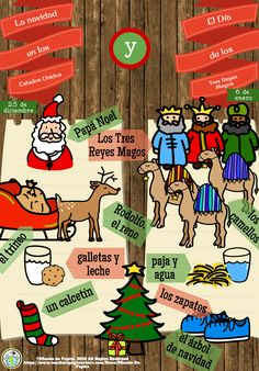 Mundo de Pepita: Comprehensible input infographic comparing La navidad and El Día de los Reyes Magos!