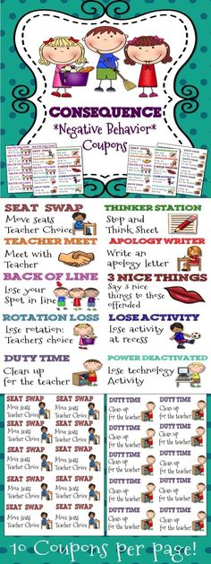 This is perfect for my behavior chart. I have no consequence coupons for my chart. This will make students think twice before lowering their clip on our behavior chart!
