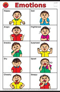 facial expressions for preschooler | Printable feelings chart for preschoolers Blog Abi