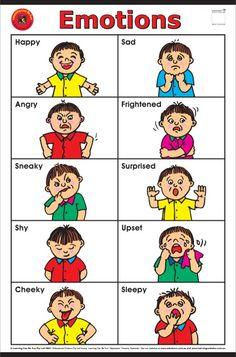 facial expressions for preschooler | Printable feelings chart for preschoolers Blog Abi