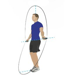 Double Under Jump Rope Training – Success in 5 Easy Steps