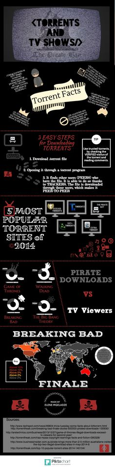 Torrents and TV Shows | Piktochart Infographic Editor