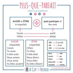 A Cup of French® • Blog • French grammar • Plus-que-parfait 🙃 French Language Lessons, French Language Learning, French Lessons, Dual Language, Foreign Language, German Language, Spanish Lessons, Gcse French, Study French