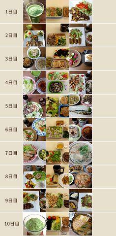 ケトジェニックダイエットは、もりもり食べて健康的に痩せるメソッドです。食べないダイエットはもう卒業! アラフォー女子のためにアレンジした簡易版の「食事ルール」を具体例とともにご紹介。/ …何か偏ってません??