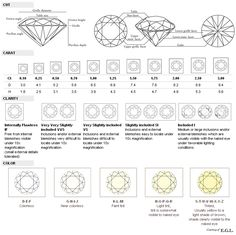 Diamond Color | diamond education diamond inventory bridal estate jewelry contact ...