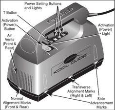 Koolglide owners manual diagram Carpet Repair, Carpet Installation, Owners Manual, Diagram, Tools, Instruments