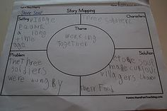 Friday Holly read another book and did a story map of the book. This week's book was Stone Soup. 2nd Grade Reading, Kindergarten Reading, Kindergarten Activities, Teaching Reading, Classroom Activities, Book Activities, Physics Classroom, Teaching Ideas, Preschool