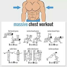 Chest Workout | Posted By: NewHowtoLoseBellyFat.com