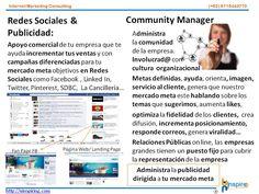 Redes Sociales Publicidad Community Manager Social Media.   contacto@uinspiring.com http://uinspiring.com/