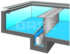 Systeem 1/H: onder de bodem (midden zwembad)