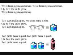 We Know the Measurement Song - It's a milk jug! It's a Robot! It's Mr. Gallon Man! Illustrate gallons, quarts, pints and cups.  http://www.squidoo.com/liquid-measurement