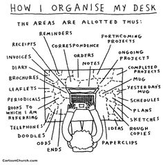 Funny cartoon about how many sales people approach desk organization! Math Cartoons, Messy Desk, Intp, How To Get, How To Plan, Desk Organization, Organizing Papers, Paper Clip, Getting Organized