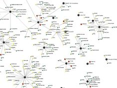 The Mapa de Conocimiento (Map of Knowledge) is a schematic of knowledge involved in any given idea or project. Built in Flash, this tool visualizes a group of URLs organized under main ideas. The map is available in English and Spanish.