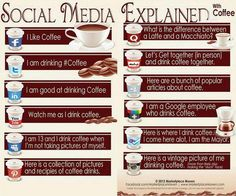 Explaining social media using coffee.