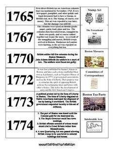 The Growing Conflict: Events Leading to the American Revolution