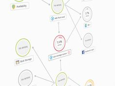 App Map - Metric Selector Menu designed by Josh Hinds for Studio. Interface Design, User Interface, Graph Visualization, App Map, Process Map, Web Design, Information Design, Ui Web, Ui Inspiration