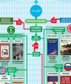Summer Reading Infographic snapshot
