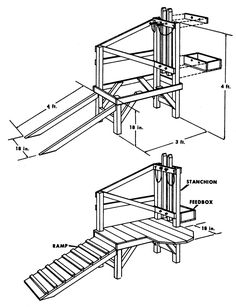 Diagram of a goat milking stand with seat. You don't have to build the seat if you just make the milking stand wider. That's what we did. It works!