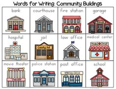 Community Building Words - Writing Center Reference - Mini Word Wall Get the Growing BUNDLE! There are 12 vocabulary words in landscape format, which are in color Kindergarten Worksheets, Worksheets For Kids, In Kindergarten, Printable Worksheets, Printable Paper, Free Printable, Community Helpers Preschool, Writing Lists, Word Building
