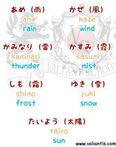 weather words in Japanese #learnjapanese