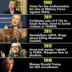 Hillary's Record is not good for America #neverhillary #FollowTheMoney