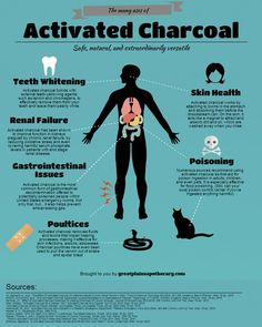 The many uses of activated charcoal!