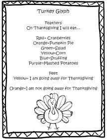 Second Grade Freebies Turkey Glyph