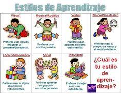 Cada #Niño tiene su #Estilo, todos son válidos... #Aprender #Divertirse #Jugar. #Indigo #Didácticos.