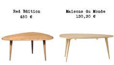 sélection table basse tripode bois blond